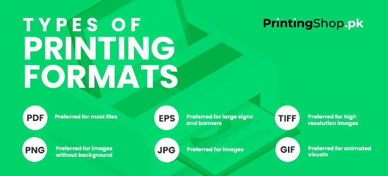 Types of Printing Formats